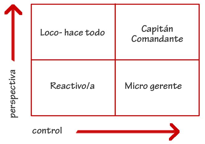 art-168-matriz_autogestion
